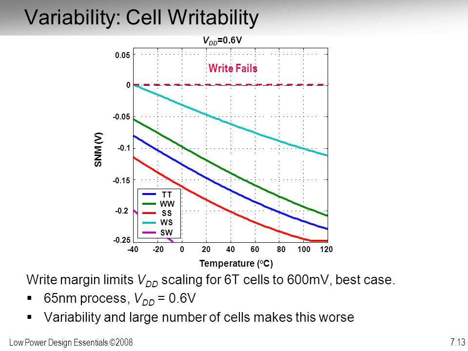 Variability: Cell Writability