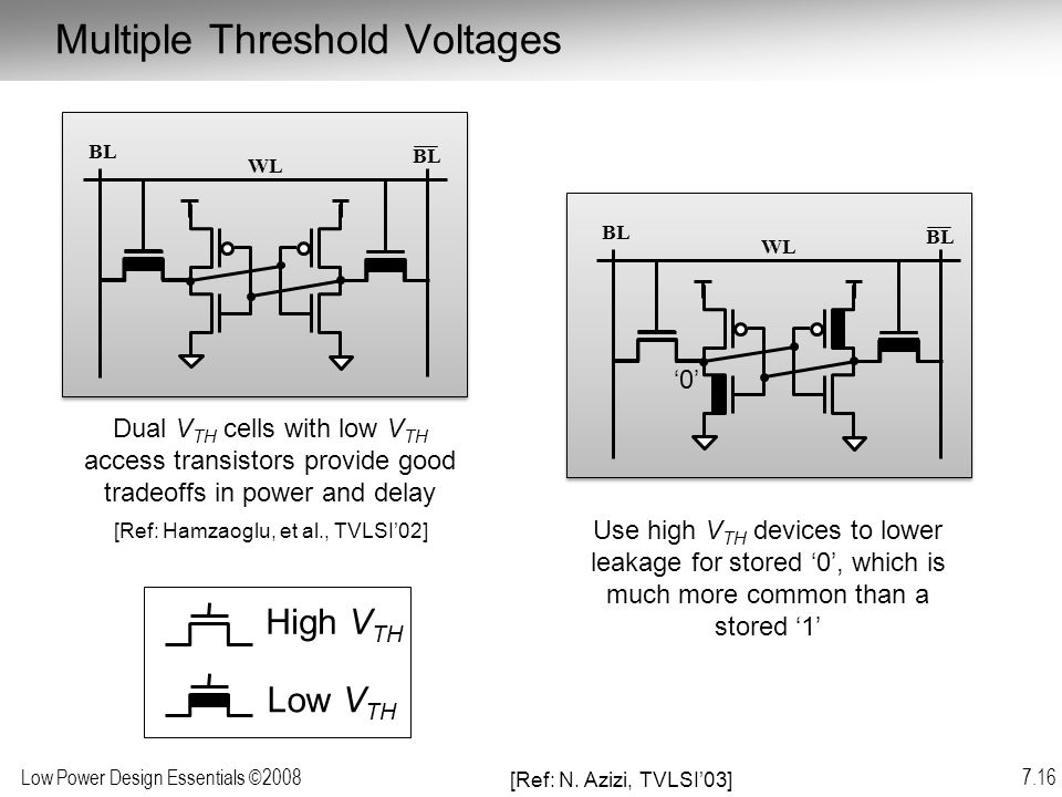 Multiple Threshold Voltages