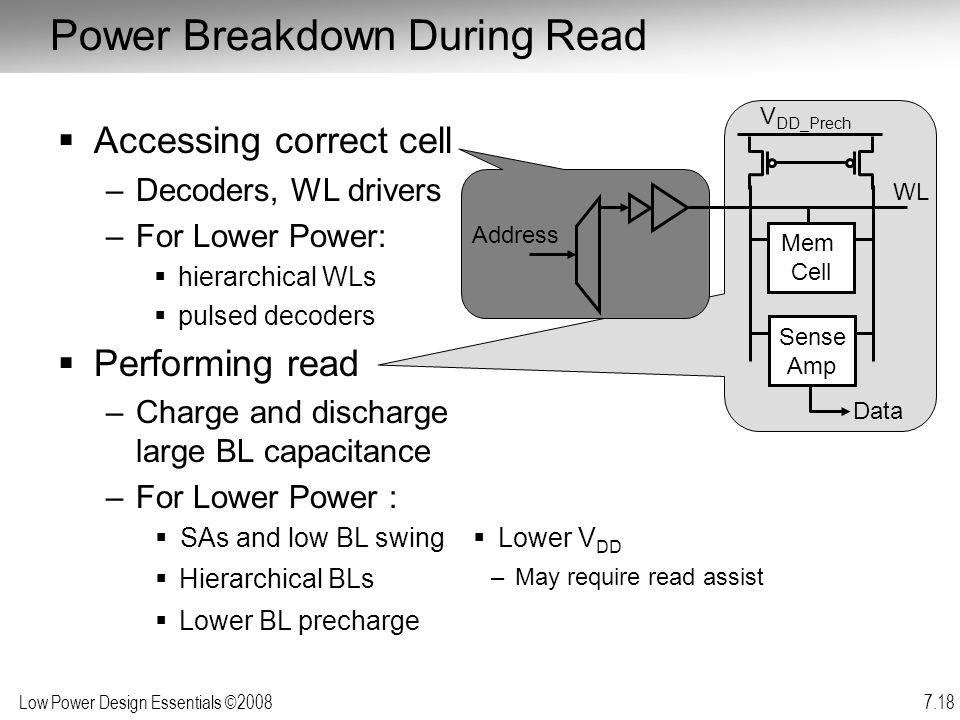 Power Breakdown During Read