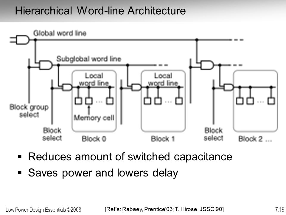 Hierarchical Word-line Architecture