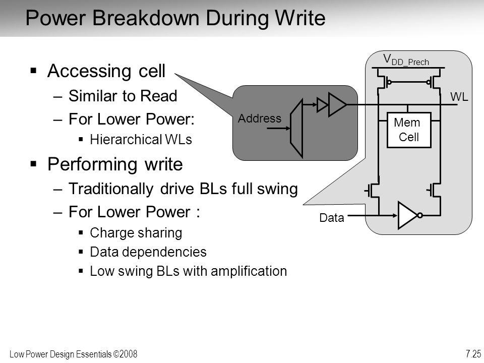 Power Breakdown During Write