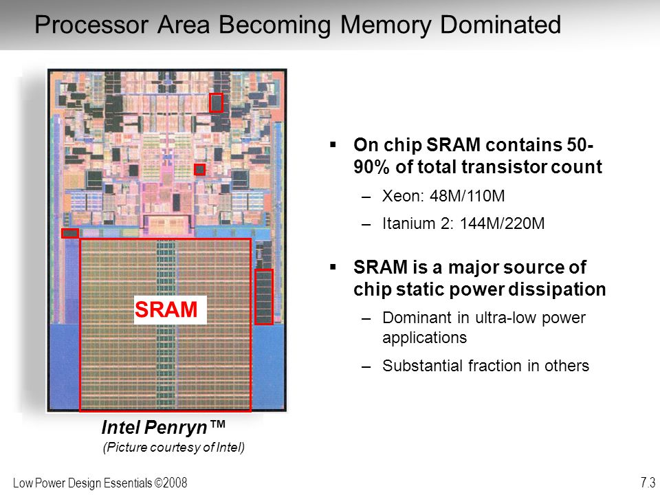 Processor Area Becoming Memory Dominated
