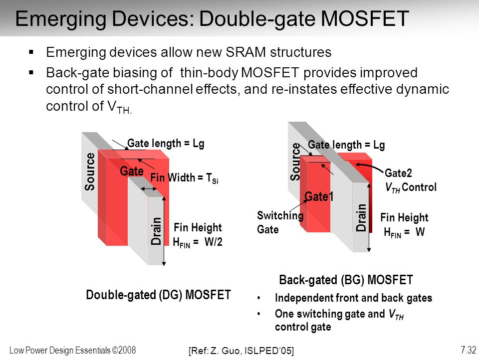Emerging Devices: Double-gate MOSFET