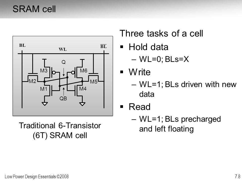 Traditional 6-Transistor (6T) SRAM cell