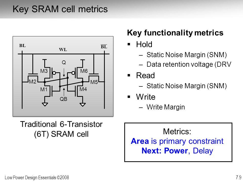 Key SRAM cell metrics Key functionality metrics Hold Read Write