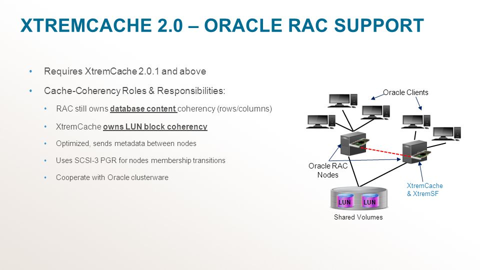 XtremCache 2.0 – Oracle RAC Support