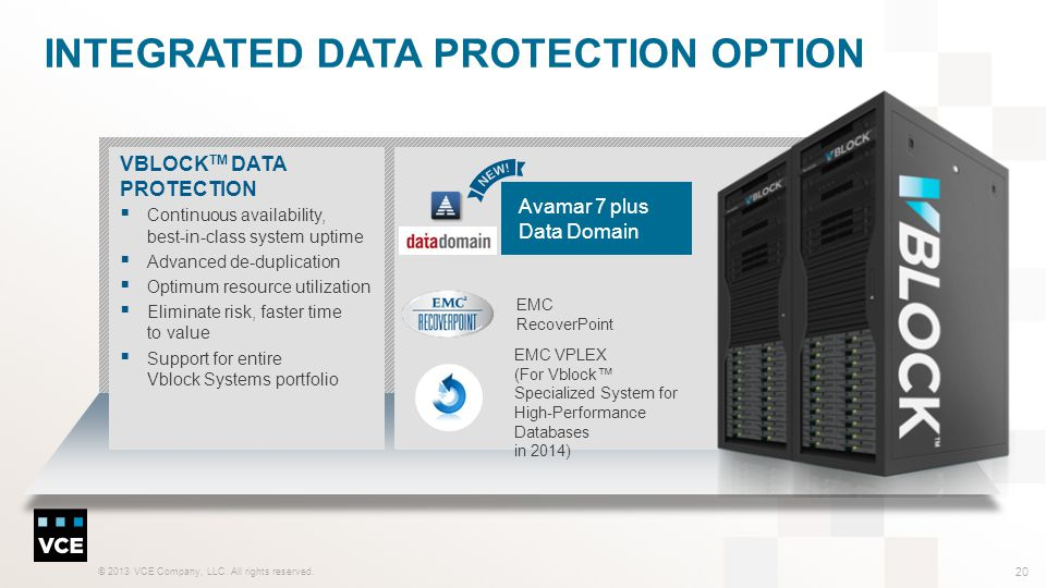 Integrated data protection Option