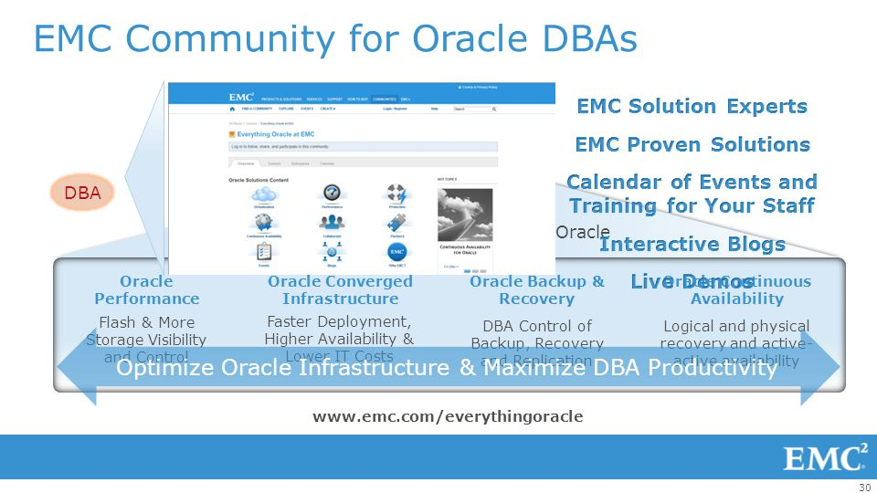 EMC Community for Oracle DBAs