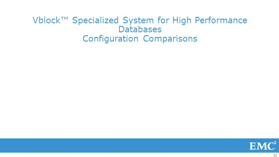 Vblock™ Specialized System for High Performance Databases Configuration Comparisons