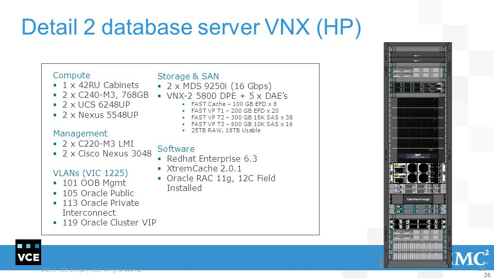 Detail 2 database server VNX (HP)