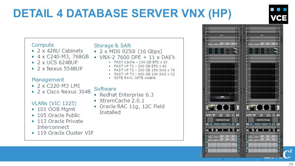 Detail 4 database server VNX (HP)