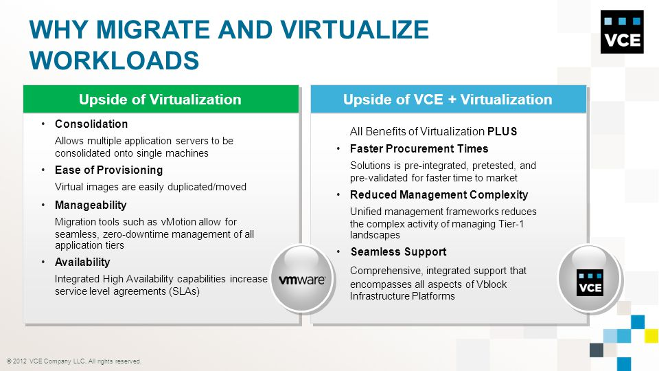 Why Migrate And Virtualize workloads