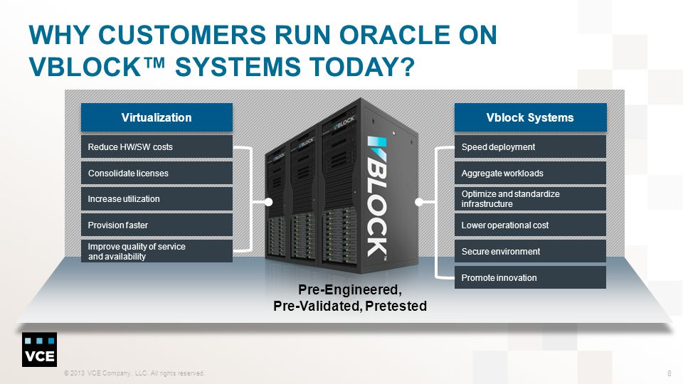 Why Customers Run Oracle on Vblock™ Systems Today