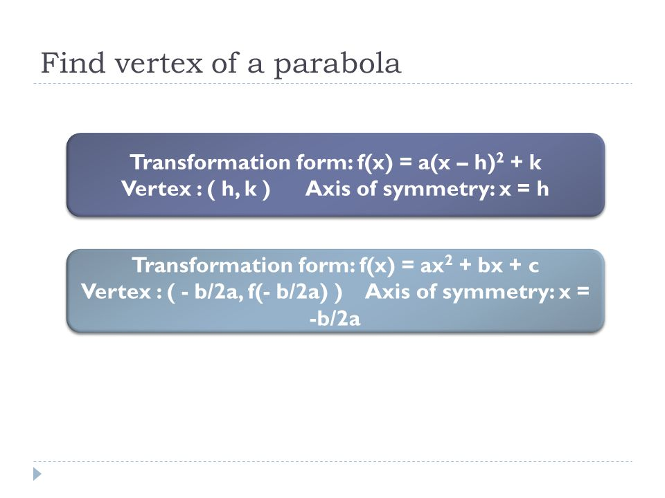 Find vertex of a parabola