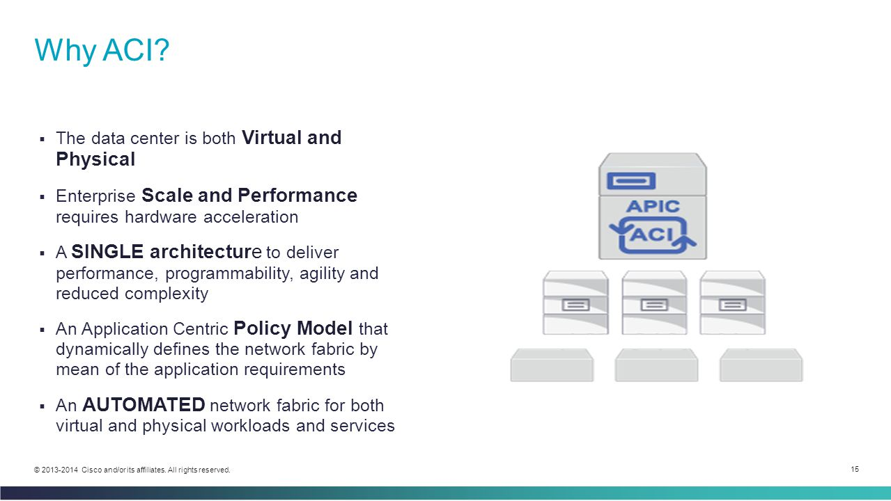 Why ACI The data center is both Virtual and Physical