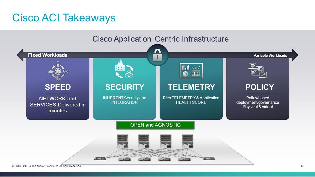 Cisco ACI Takeaways Cisco Application Centric Infrastructure SPEED