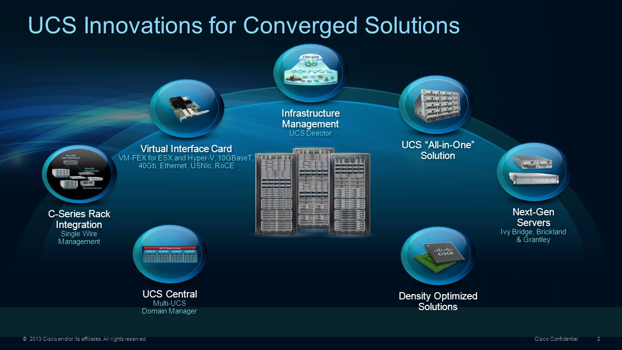 UCS Innovations for Converged Solutions