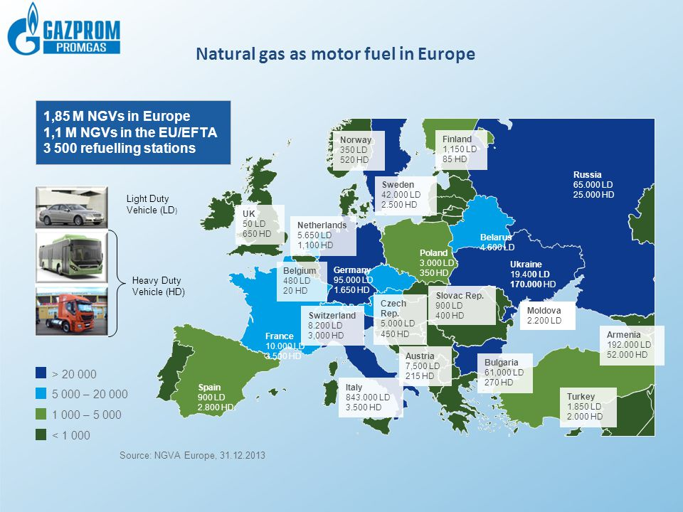 Natural gas as motor fuel in Europe