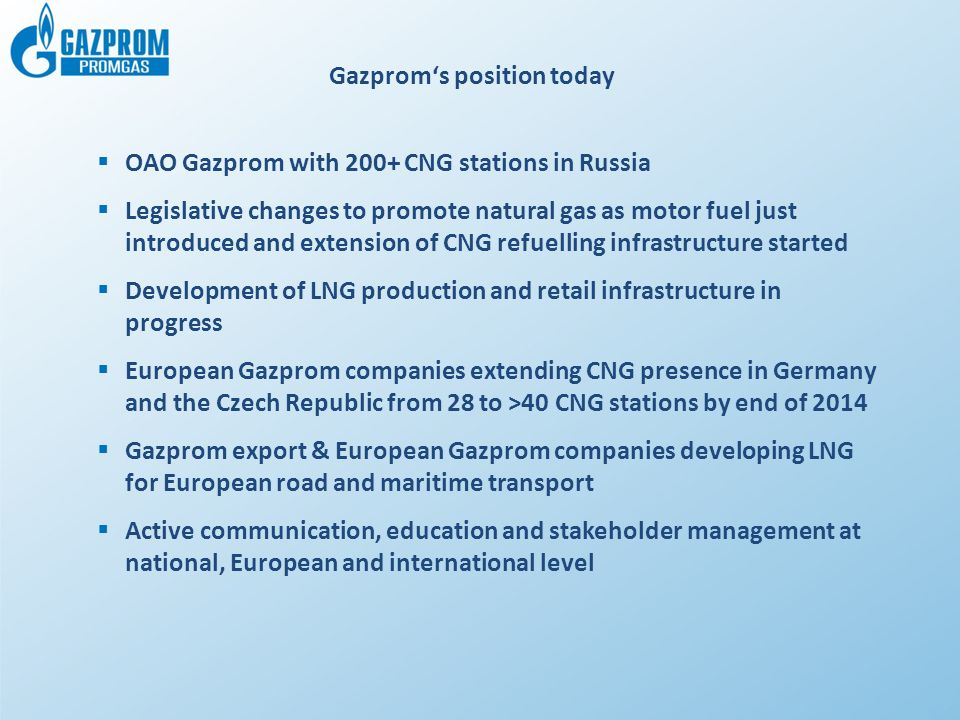 Gazprom's position today