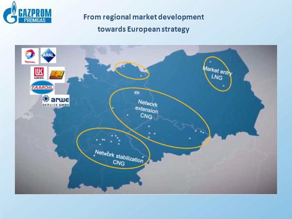 From regional market development towards European strategy