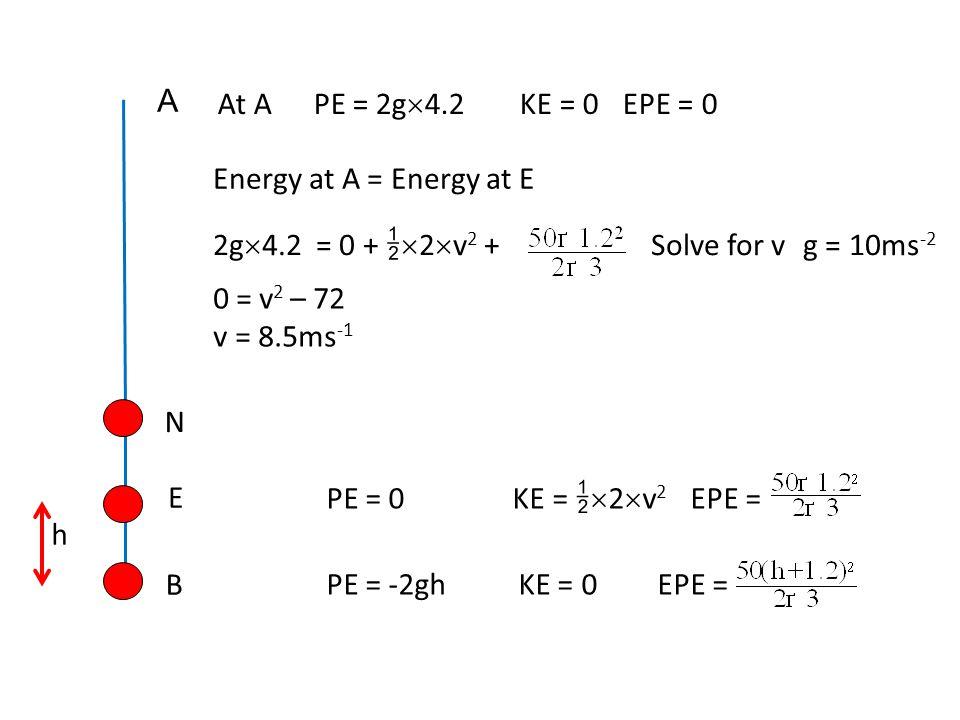 A At A PE = 2g4.2 KE = 0 EPE = 0. Energy at A = Energy at E. 2g4.2 = 0 + 2v2 + Solve for v g = 10ms-2.