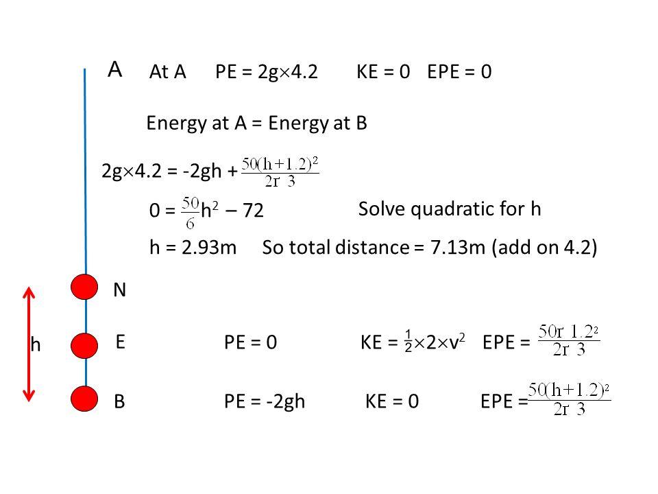 A At A PE = 2g4.2 KE = 0 EPE = 0. Energy at A = Energy at B. 2g4.2 = -2gh + 0 = h2 – 72.