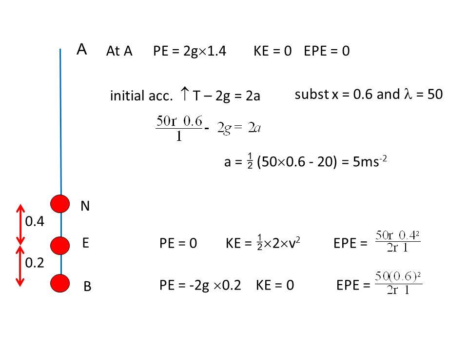 A At A PE = 2g1.4 KE = 0 EPE = 0. initial acc.  T – 2g = 2a. subst x = 0.6 and l = 50. a =  (500.6 - 20) = 5ms-2.