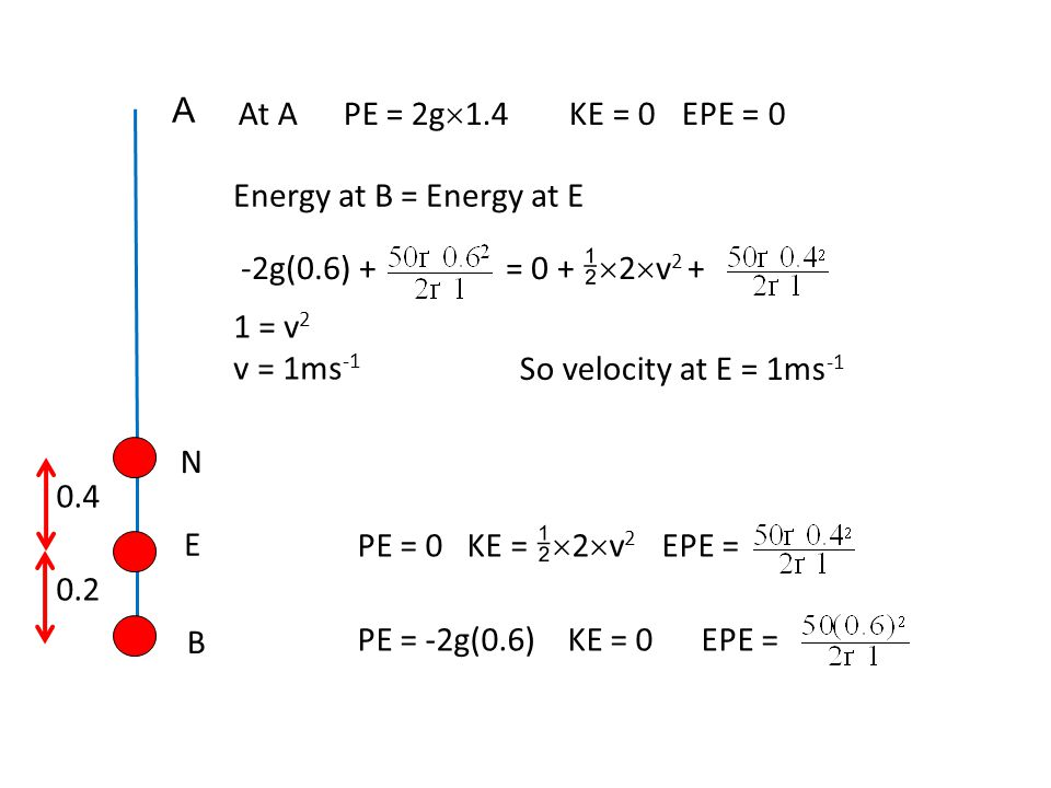 A At A PE = 2g1.4 KE = 0 EPE = 0. Energy at B = Energy at E. -2g(0.6) + = 0 + 2v2 +