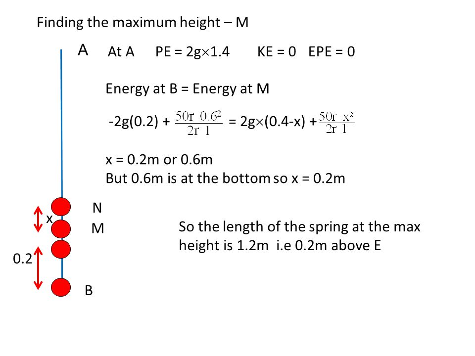 Finding the maximum height – M
