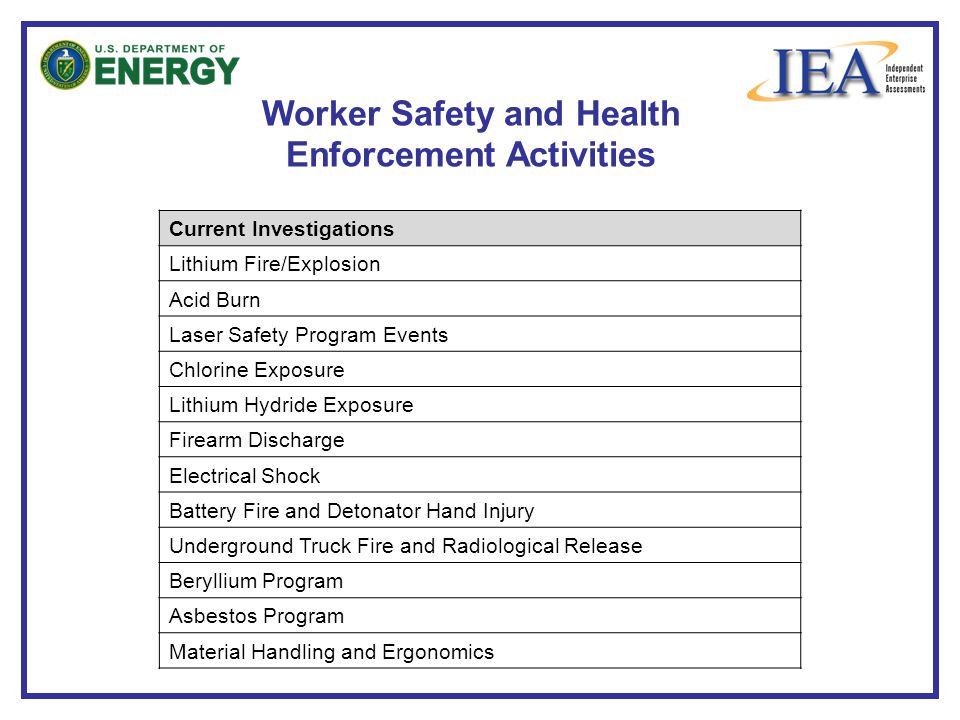 Worker Safety and Health Enforcement Activities