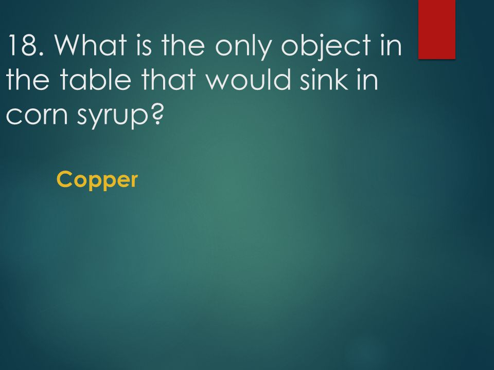 18. What is the only object in the table that would sink in corn syrup