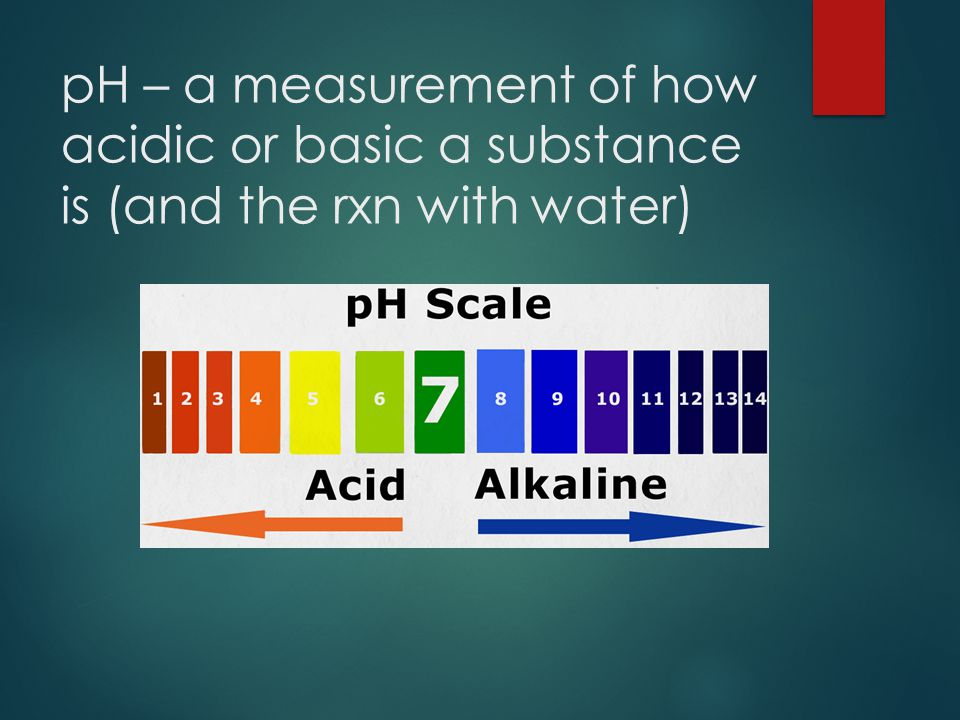 pH – a measurement of how acidic or basic a substance is (and the rxn with water)