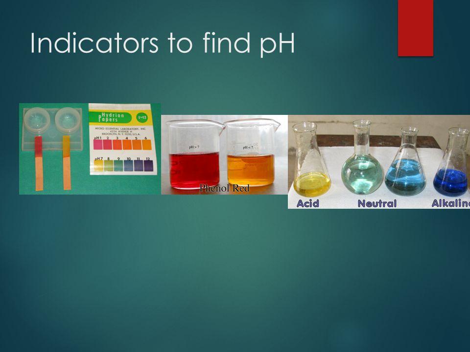 Indicators to find pH