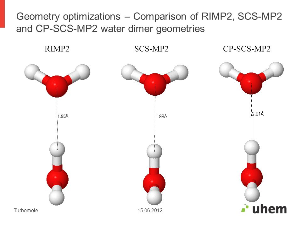 Geometry optimizations – Comparison of RIMP2, SCS-MP2 and CP-SCS-MP2 water dimer geometries
