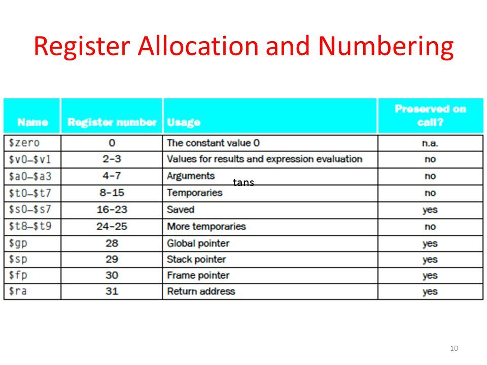 Register Allocation and Numbering