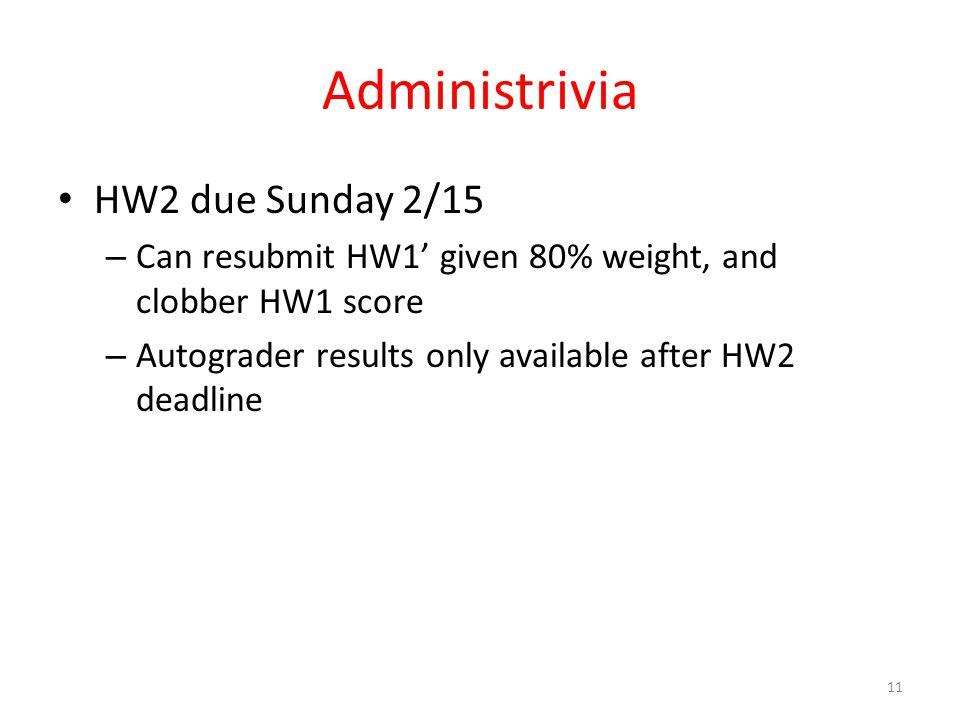 Administrivia HW2 due Sunday 2/15