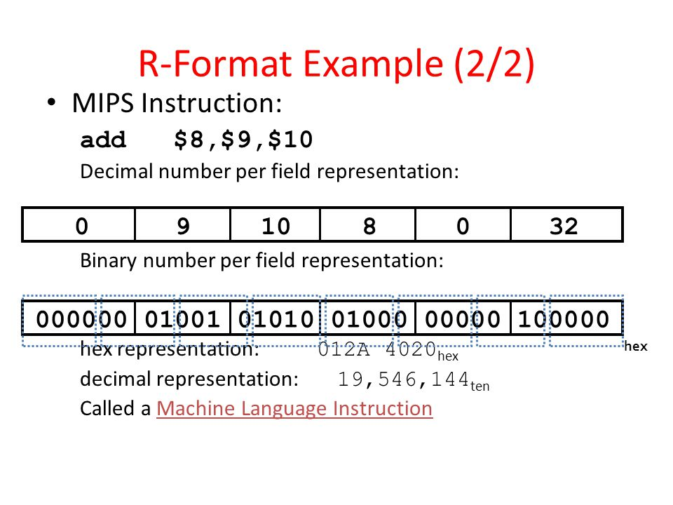 R-Format Example (2/2) MIPS Instruction: add $8,$9,$10 9 10 8 32
