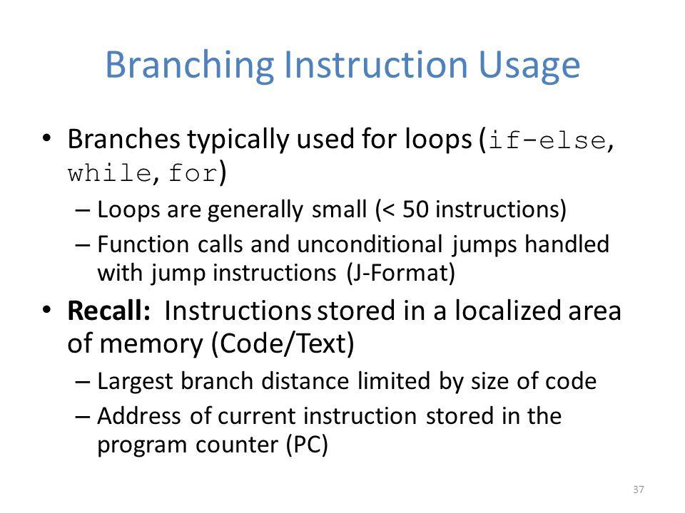 Branching Instruction Usage