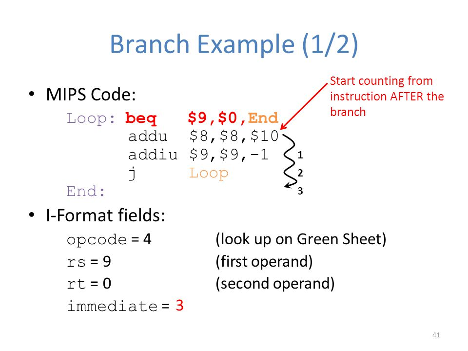 Branch Example (1/2) MIPS Code: I-Format fields: