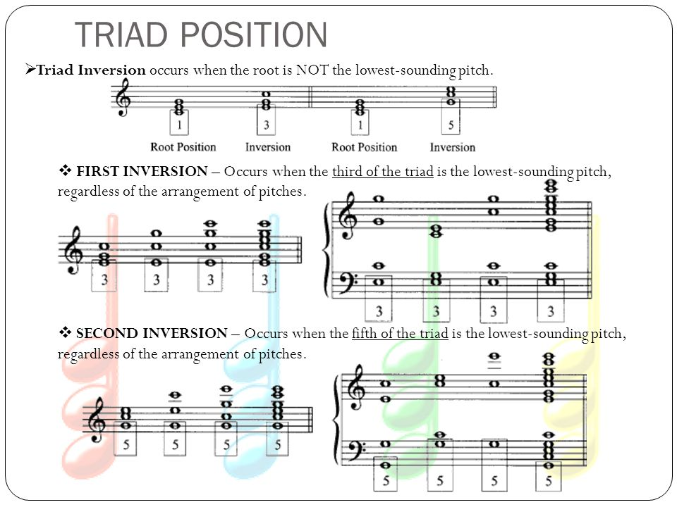 TRIAD POSITION Triad Inversion occurs when the root is NOT the lowest-sounding pitch.