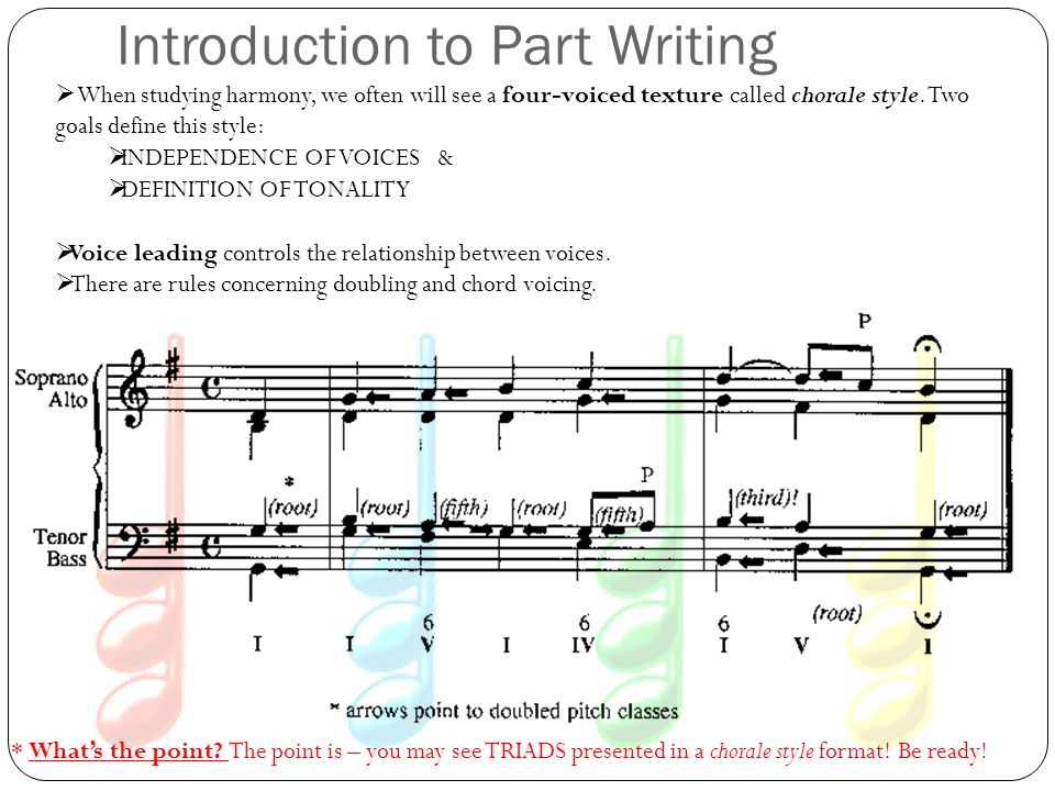 Introduction to Part Writing