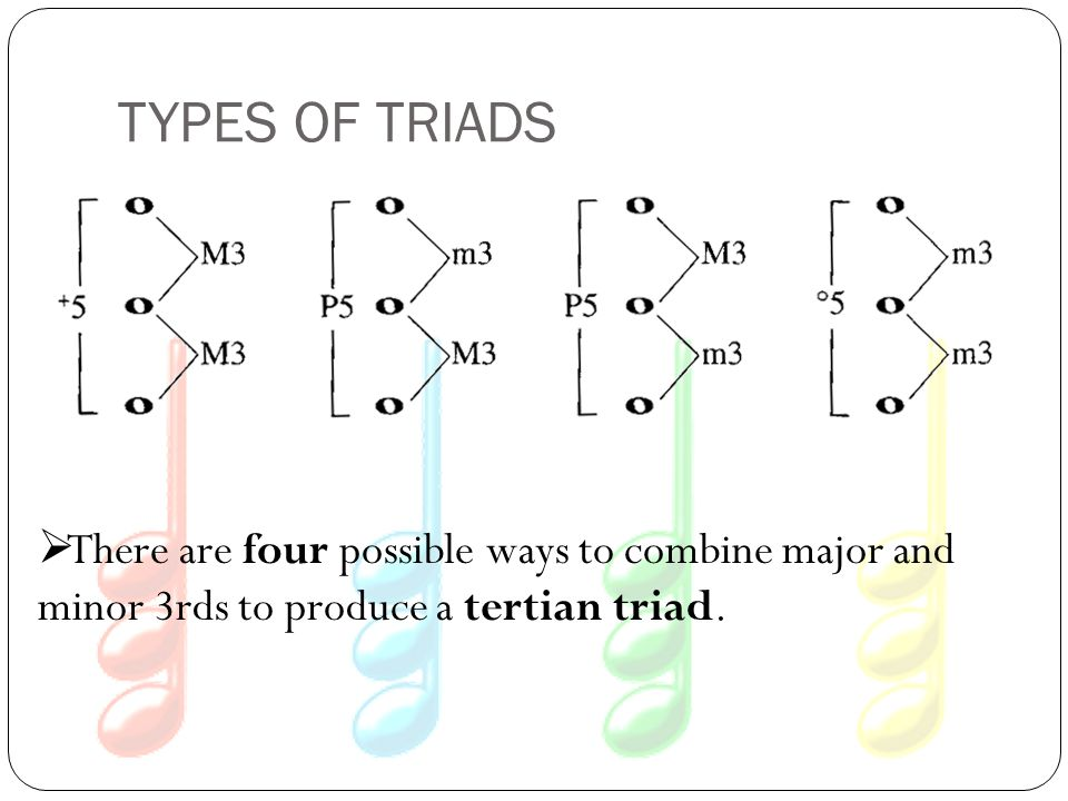 TYPES OF TRIADS There are four possible ways to combine major and minor 3rds to produce a tertian triad.