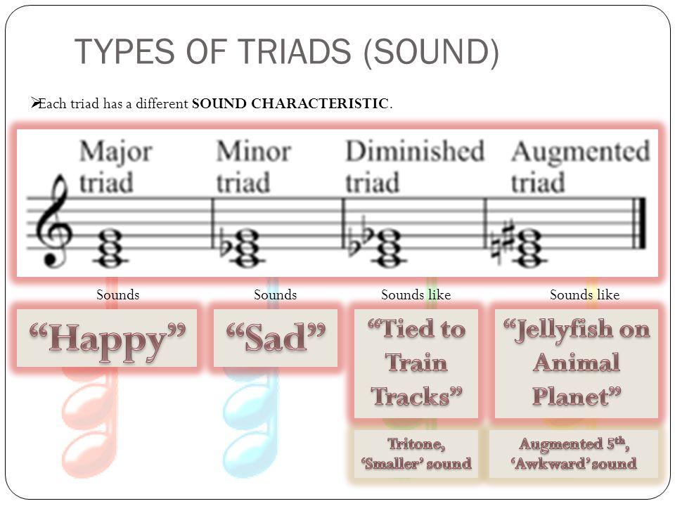 TYPES OF TRIADS (SOUND)