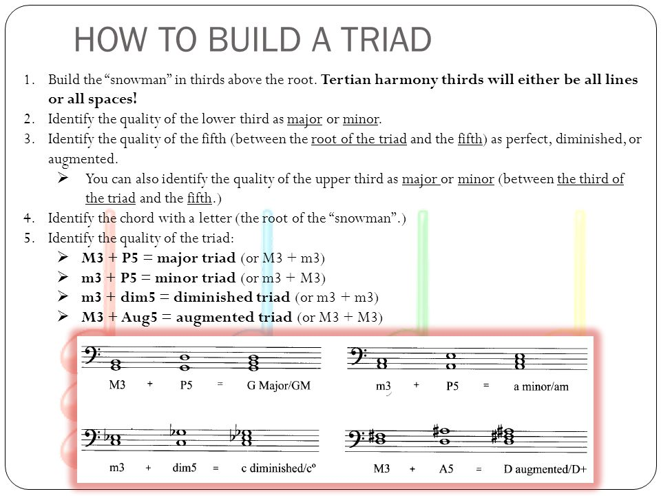 HOW TO BUILD A TRIAD Build the snowman in thirds above the root. Tertian harmony thirds will either be all lines or all spaces!