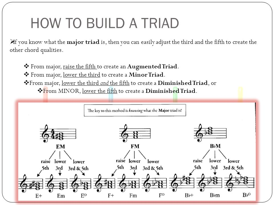 HOW TO BUILD A TRIAD If you know what the major triad is, then you can easily adjust the third and the fifth to create the other chord qualities.
