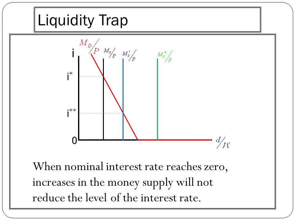 Liquidity Trap i.