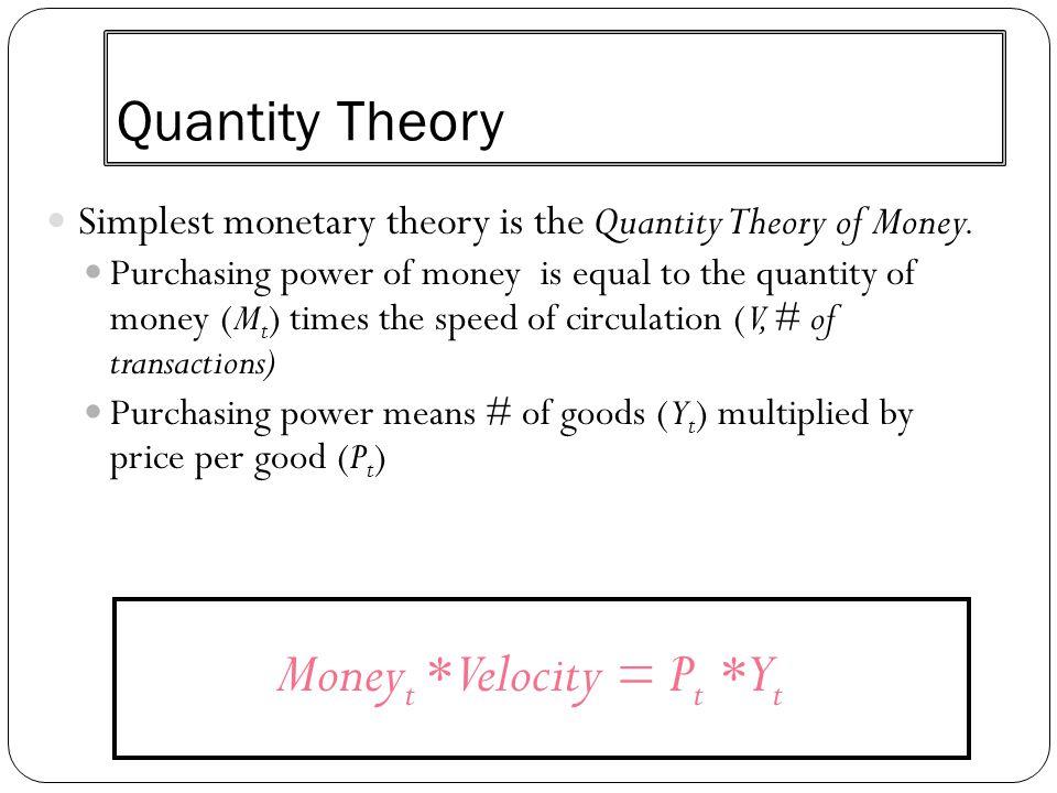 Moneyt * Velocity = Pt * Yt
