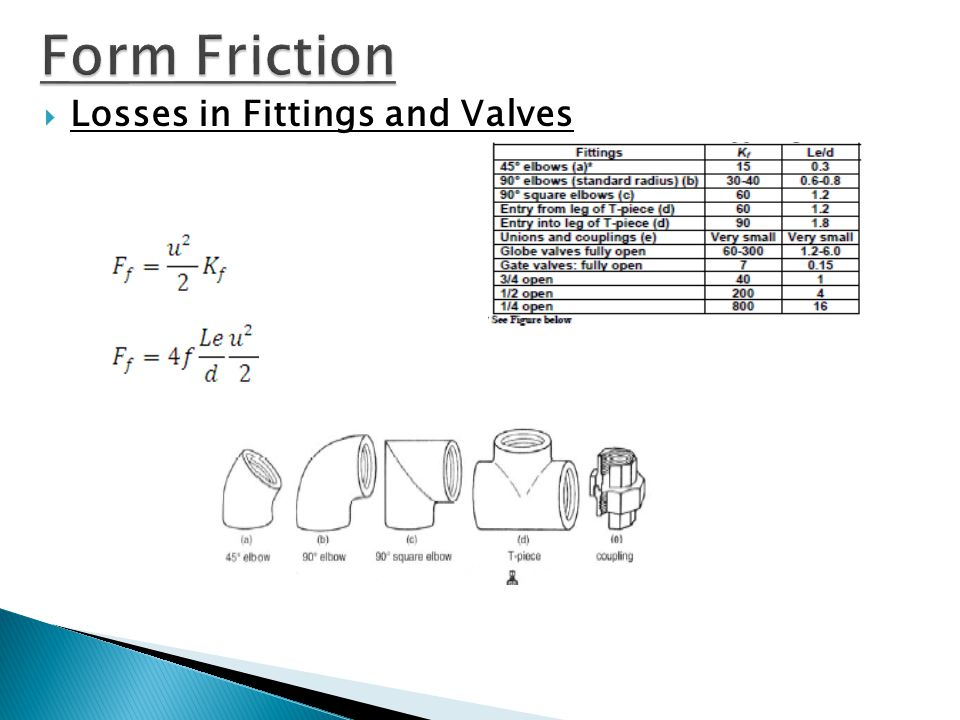 Form Friction Losses in Fittings and Valves