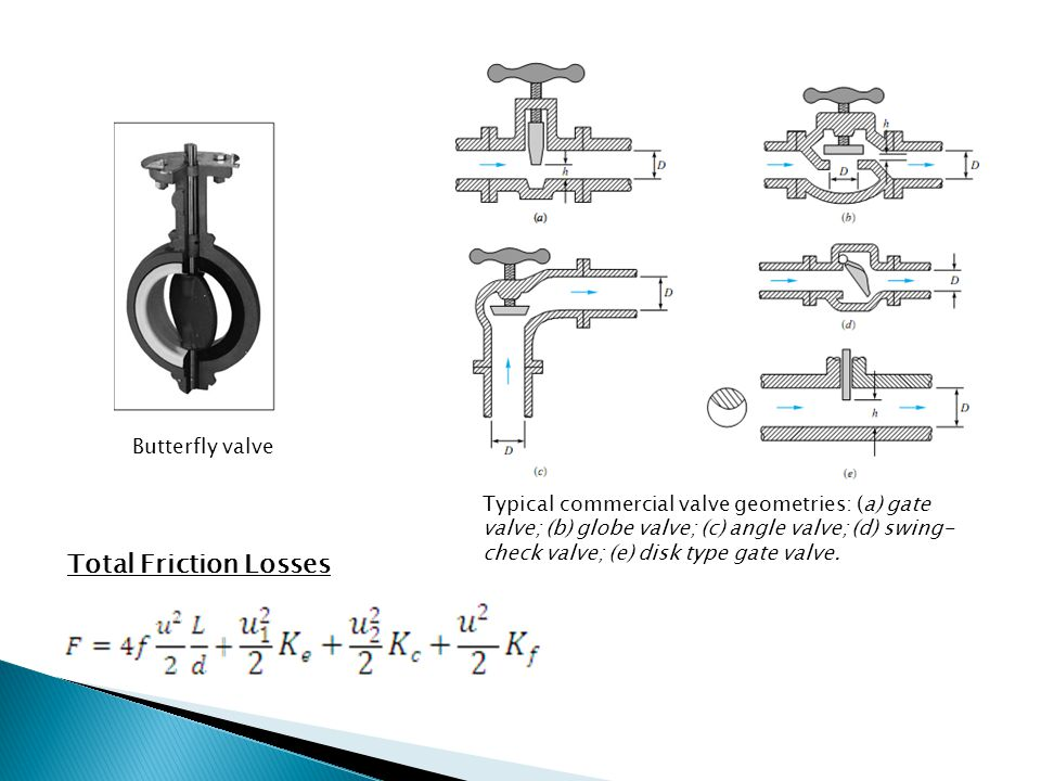 Total Friction Losses Butterfly valve