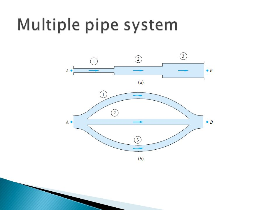 Multiple pipe system
